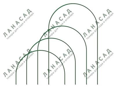 Дуга парниковая металлическая зеленая 2 метра - фото 8853